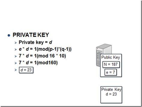 Cryptography Primer crypto primer understanding encryption