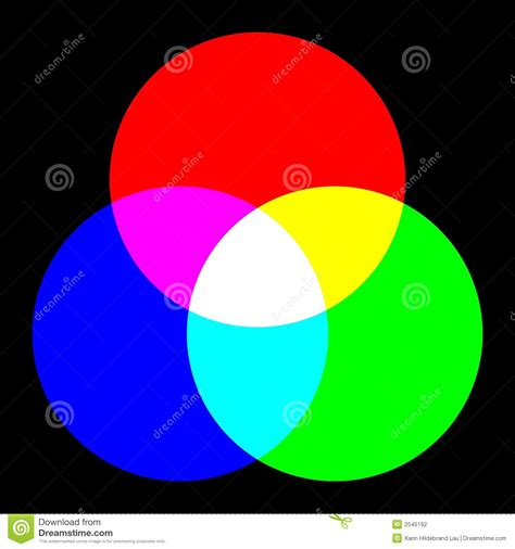 three colors three color wheel stock photography image 2545192