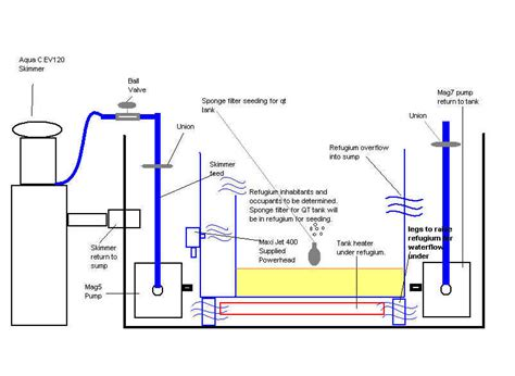 sump installation diagram sump diagram 28 images sump installation toronto 416