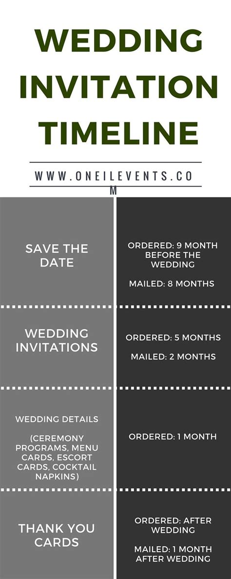 wedding invitation mailing timeline 25 best ideas about fairytale wedding invitations on