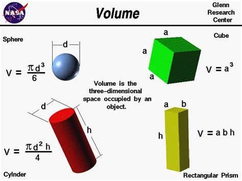 Desktop Volume by Volume