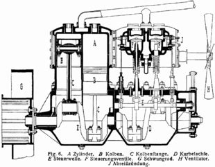 Pompe A Eau Thermique 1929 by Ingegneria