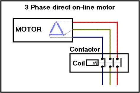 3 phase contactor wiring