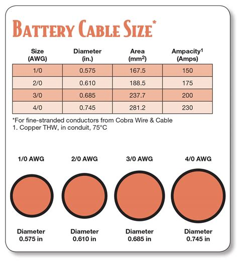 4 0 Use Cable by 4 0 Battery Cable