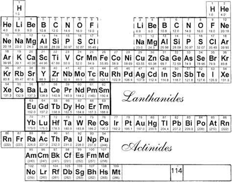 Oxidation Table by Oxidation Number Periodic Table Www Pixshark