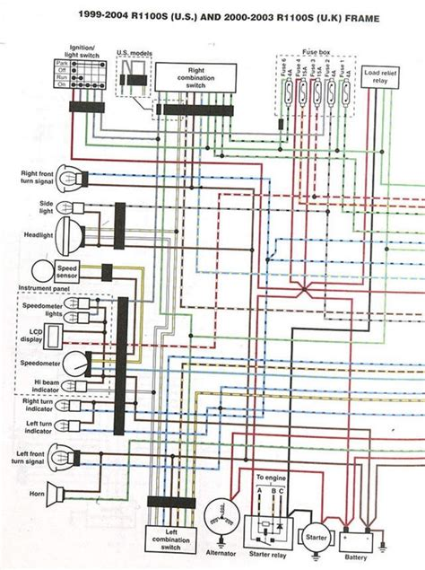 aprilia rs 50 wiring diagram wiring diagram and
