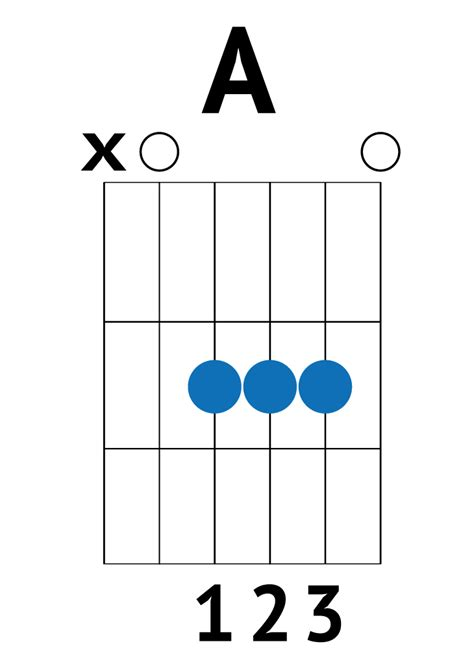 photograph strumming pattern photograph ed sheeran good guitarist