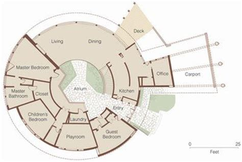 Circle House Plans by The World S Catalog Of Ideas
