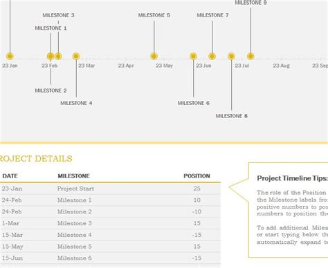 timeline template for pages project timeline sheet my excel templates