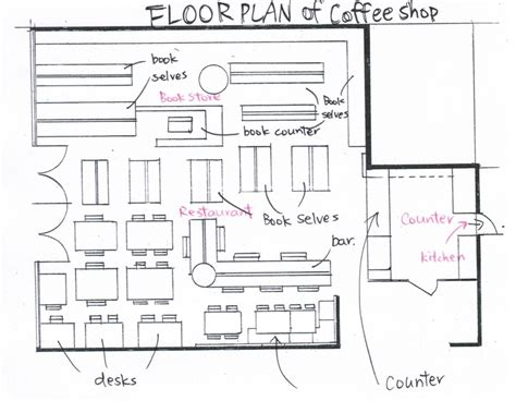 coffee shop floor plan floor plan coffee shop coffe aholic pinterest