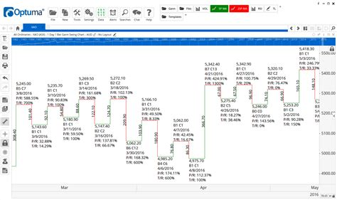 gann swing chart software gann analysis software baticfucomti ga