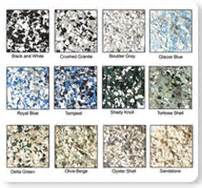 Garage Floor Paint Flecks Aquapoxy Epoxy Paint And Coatings Best