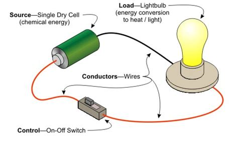 electric circuits thinglink