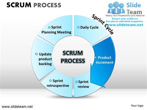 scrum process powerpoint ppt slides