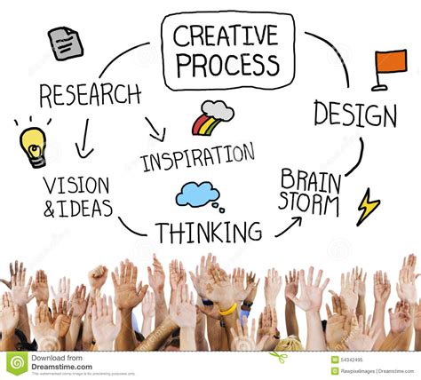 inspiration ideas creative process creativity ideas inspiration concept