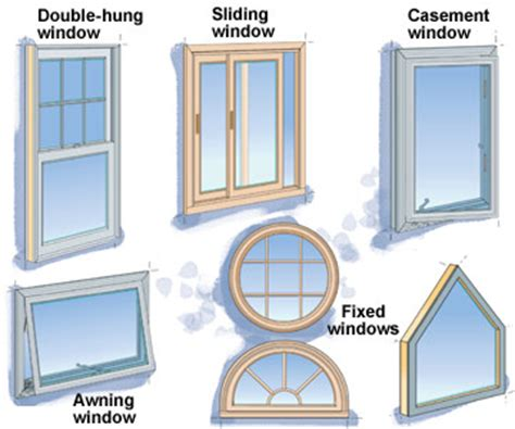 window types for houses 1000 images about house parts on pinterest interior door trim pvc trim and door casing