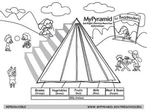 food pyramid coloring page kindergarten free coloring pages of eskimo food