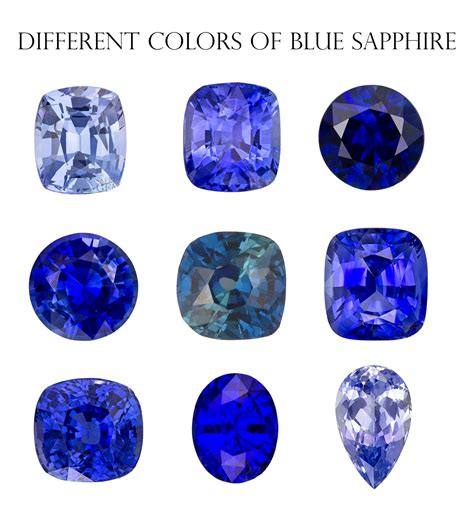 sapphire color difference between heated and unheated sapphire