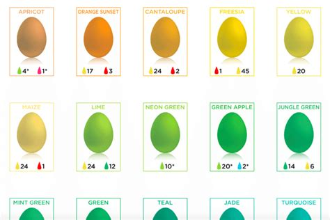 easter colors 2017 collection of easter colors 2017 best 25 easter color