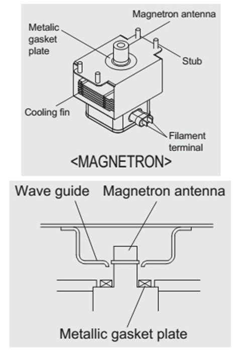 magnetron circuit diagram how to disassemble daewoo kom 9f0cts microwave oven
