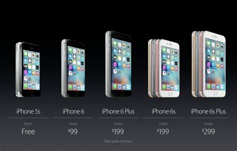 iphone lineup the iphone upgrade program is all about keeping you in apple s ecosystem macworld