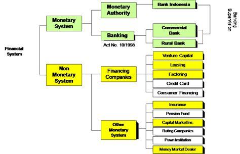 Solusi Sengketa Tanah Dan Bangunan perbankan