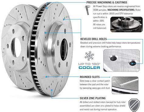 fantastic power stop brake controller wiring diagram ideas