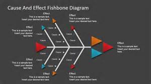 Cause And Effect Diagram Template Powerpoint by Fishbone Diagram Template Fishbone Wiring Diagram Free