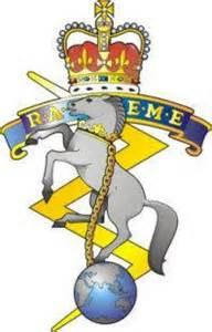Australian Electric Vehicle Association Inc Raeme Nsw