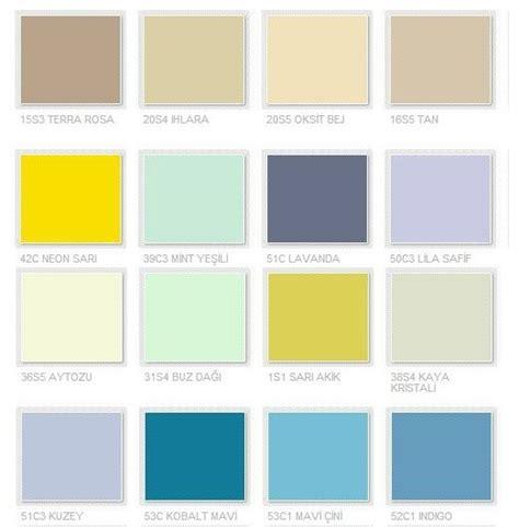 2015 2016 wall color trends http www binbirdekor merakla beklenen fi