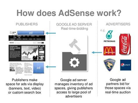 Adsense How It Works | google adsense 2013