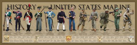 the history of the united states of america us historycom history of the united states marine poster history america