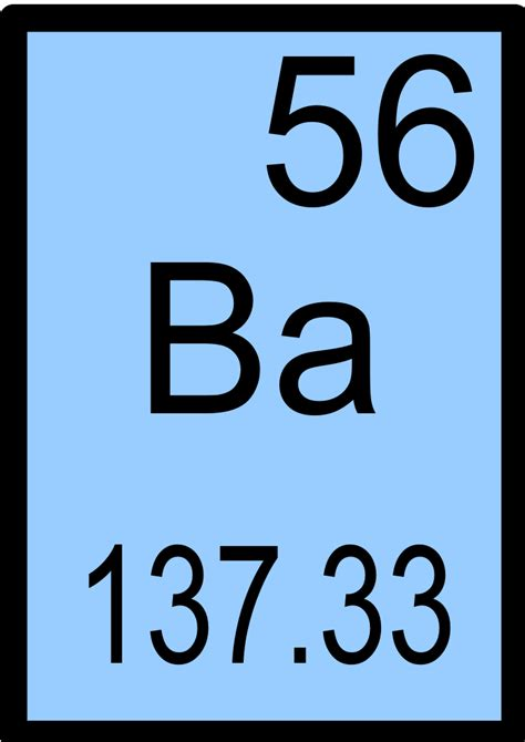 Periodic Table Ba by Barium Periodic Table Pictures Stories And Facts About The