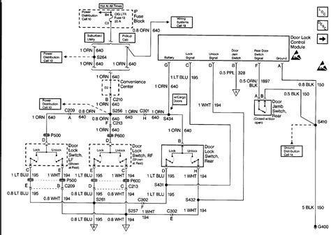1995 gmc wiring diagram wiring diagram for 1995 gmc 1500 wiring diagram manual