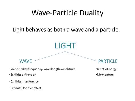 Wave Particle Duality Of Light by Modern Physics Ppt