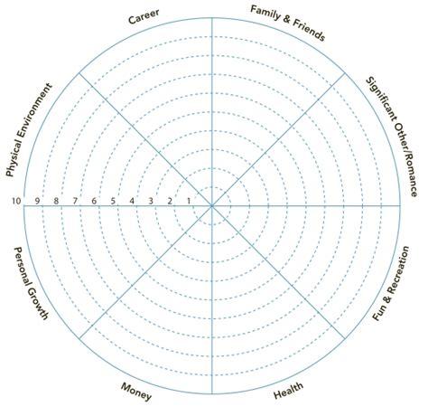 blank pattern analysis wheel personal