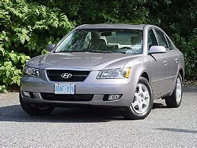 2006 Hyundai Sonata Repair Manual User Guide