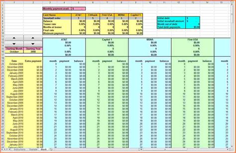 Credit Card Debt Reduction Template by 7 Debt Payoff Calculator Spreadsheet Excel Spreadsheets