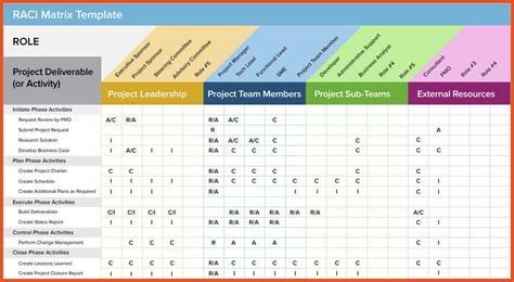 matrix table template lovely raci chart template excel gallery