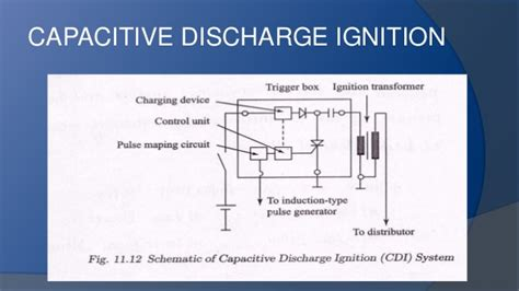 capacitive discharge firing system capacitor discharge ignition system ppt 28 images ppt magneto ignition systems powerpoint