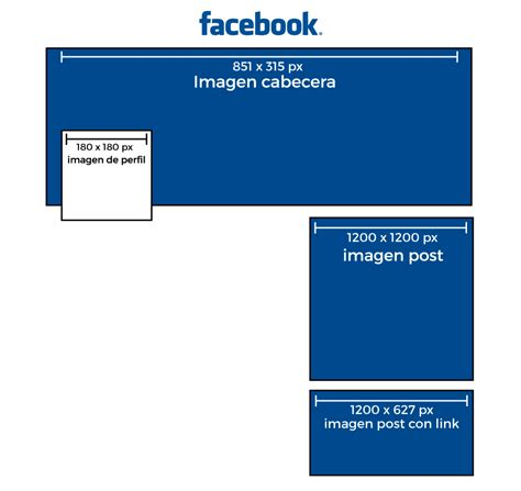 cabecera facebook medidas plantillas y medidas para las cabeceras de redes sociales