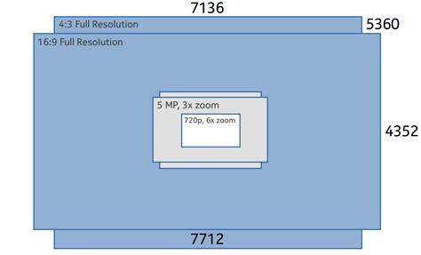 nokia lumia resolution photo ratio 4 3 vs 16 9 windows central forums
