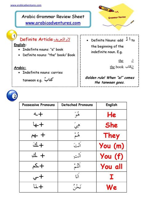 Sponsorship Letter In Arabic arabic letters pdf docoments ojazlink