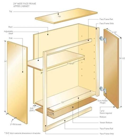 kitchen cabinet construction plans best 25 how to build cabinets ideas on pinterest