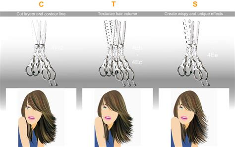 Twist Hairstyle Tools Clipart by Hairstyle Equipment Images Hairstyles