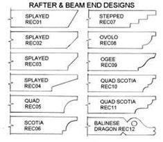 Pergola Rafter End Designs Pergola Rafter Tails Deck Pinterest Pergolas Cedar Posts Pergola Rafter Tails Templates