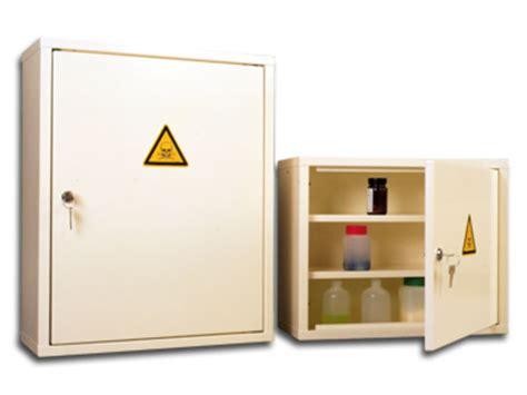 Etagere Coop by Armoire Murale M 233 Tal 2 233 Tag 232 Res Pour Produits Toxiques