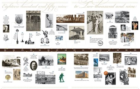 pictures for timeline nw 150 years 2008 annual report