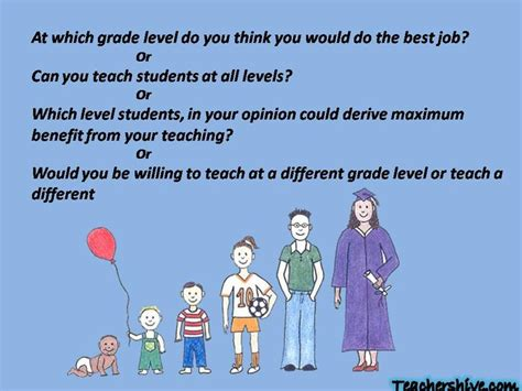 What I Can Teach You About Careers by At Which Grade Level Do You Think You Would Do The Best