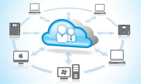 file sharing   safe sites  transfer data freemake